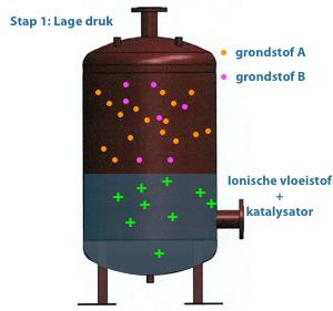 Ionische vloeistof stap 1