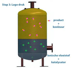 Ionische-vloeistof-stap-3