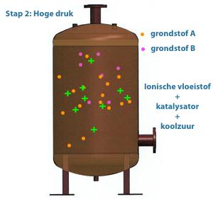 Ionische vloeistof stap 2