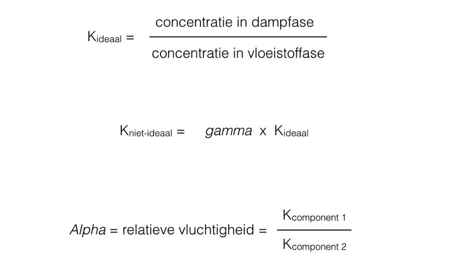 Destillatie 1